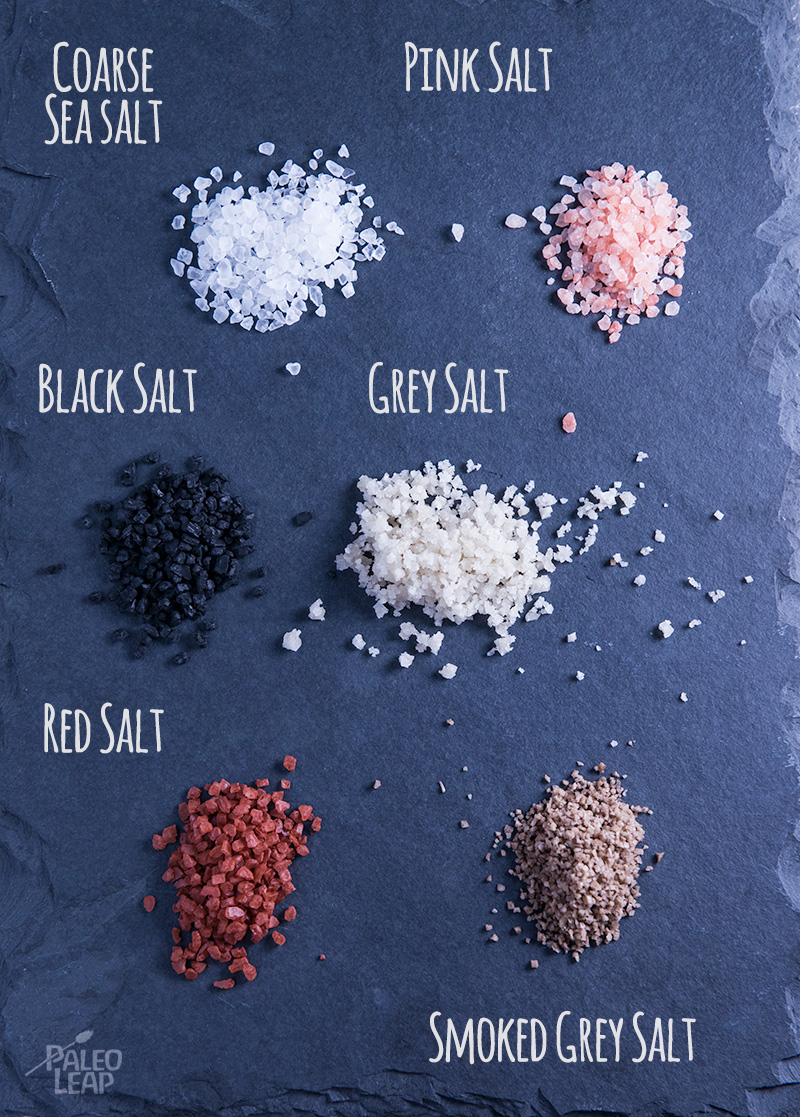 Visual Guide to Salts