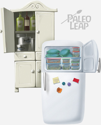 Paleo fridge and pantry