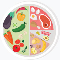 Building a Paleo meal
